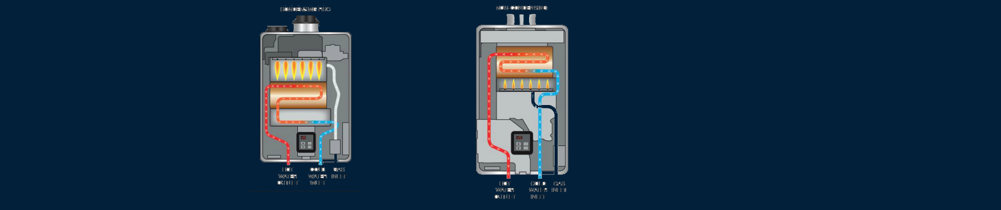 How a Tankless Water Heater Works